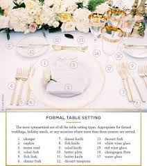 How To Set A Table 662 Best Rustic Wedding Table Decorations Images On Pinterest