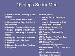 passover 4 cups the passover seder meal the last supper holy communion ppt