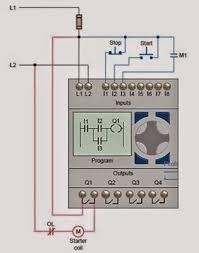 plc wiring design electrical engineering world plc pinterest