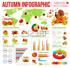 autumn harvest infographic for thanksgiving design royalty free