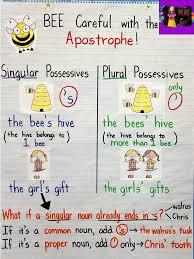 possessive noun foldable activity classroom pinterest