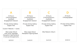 wedding photography pricing wedding photography tips compilation of our best slr lounge