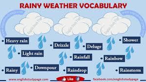 expressing rainy weather in english u2013 english study page