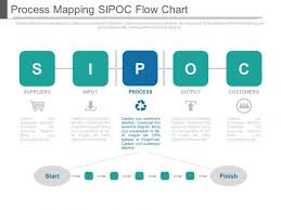Sipoc Ppt Process Mapping Sipoc Flow Chart Ppt Slides Powerpoint Sipoc Model Ppt