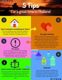 work travel life thailand unplugged thailand magazine my