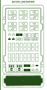 1999 ford e350 fuse box diagram u2013 circuit wiring diagrams