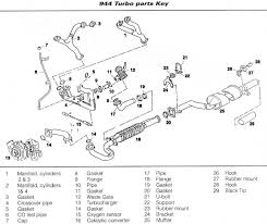 porsche 944 exhaust system tech forum boost for 924 and 944 by jim pasha