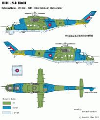 Wings Palette Mil Mi 2 by Wings Palette Mil Mi 24 Mi 25 Mi 35 Hind Cuba