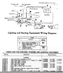 2810 ford tractor wiring diagram model wiring diagrams