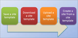 create and use site templates office support