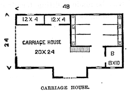Small Carriage House Plans Barn Plans And Carriage House Plans And Vintage Garages