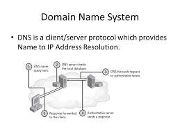 Domain Naming System Dns Tech by Domain Name System Dns Is A Client Server Protocol Which Provides