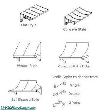 Standing Seam Awnings Copper Awnings Metal Awnings Standing Seam Awnings Welddonedesign