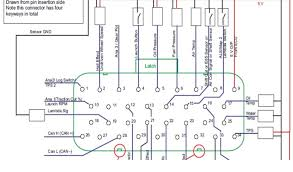1996 volvo semi truck wiring diagram wiring diagram simonand