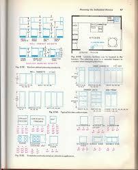 depth of upper cabinets everdayentropy com