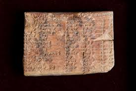 the archaeology news network 5 000 year old map unearthed on