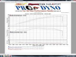 lexus is250 f sport exhaust review 09 u0027 is350 dyno before after joe z intake true dual exhaust install