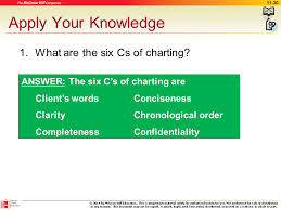 an example of chronological order medical records and documentation ppt download