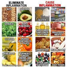30 best fibromyalgia diet images on pinterest fibromyalgia diet