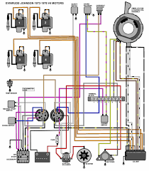 wiring diagram 1977 evinrude 115 hp wiring diagram v4 1973 1977