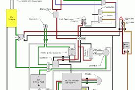 audi a4 wiring diagram vw polo fuse box dopepicz petaluma