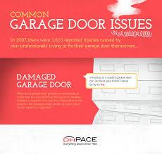 Garage Door Repair Okc by Damaged Garage Door Dh Pace Of Oklahoma City