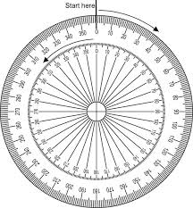 10 best images of 360 degree chart printable 360 degree