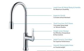 installing a kitchen faucet chrome installing a kitchen faucet single handle pull