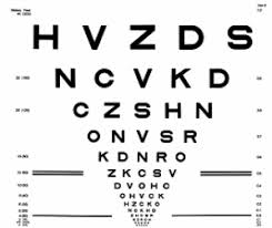 Legally Blind Test The Low Vision Examination Visionaware
