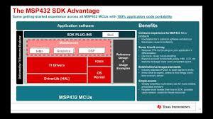 msp432 software development kit sdk introduction ti training
