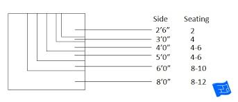 normal dining table height dining table size