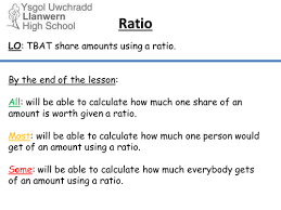 complete ratio lessons sharing amounts singapore maths by