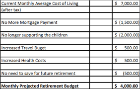 Tax Write Off Spreadsheet The Ultimate Money Guide To Plan Your Own Retirement Wealth Pilgrim