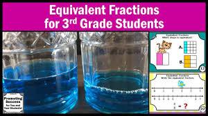 equivalent fractions for 3rd grade kids visualizing number lines