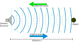 109 an introduction to the 42khz sound wave maxbotix inc