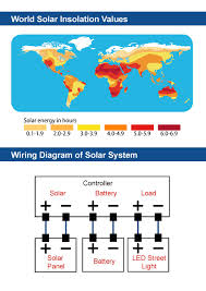 how do street lights work high powered solar lights how does solar street light work design
