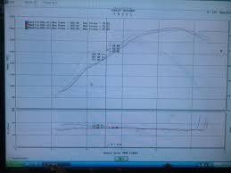 pioneer vsx 305 wiring diagram speaker pioneer vsx 305 setup