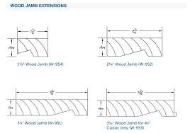 Patio Door Accessories by Sliding Patio Door Options And Accesories