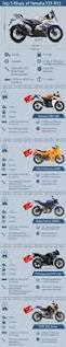 60 best motorcycle images on pinterest motorcycle motorbikes