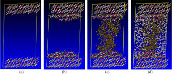 biomass pyrolysis kinetics a review of molecular scale modeling