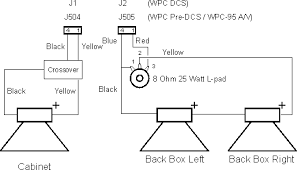 wpc era sound system information