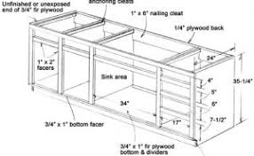 kitchen cabinet carcasses kitchen cabinets carcass interesting on kitchen with regard to