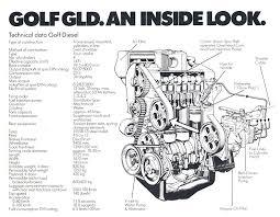 golf engine bay diagram mk2 wiring diagrams instruction