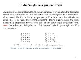 Assignment Form Intermediate Code Generation