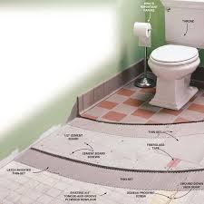 Installing Bathroom Floor Tile 237 Best Diy Flooring Ideas U0026 Tips Images On Pinterest Diy