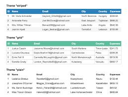 convert json to html table jspdf autotable npm