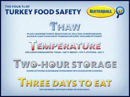 leftover turkey food safety thawing temperature and storage