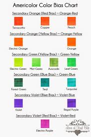 16 best cuppieslina colour chart images on pinterest color