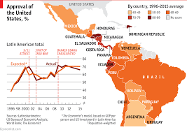 Map Of Latin America by What Latin Americans Think Of The United States