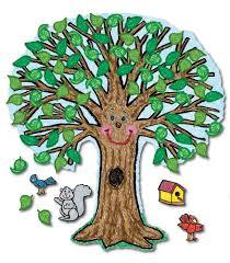 big tree kid bulletin board set grade k 3 carson dellosa